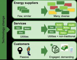 QRL_energy_billing