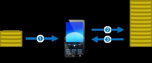 mobilemessagingforprepaidenergytopups_new
